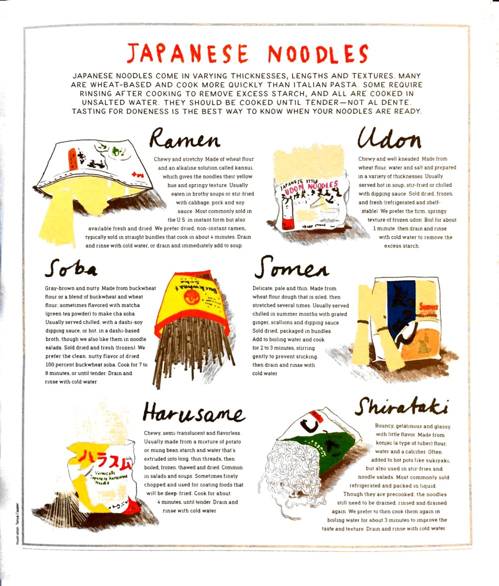 Milk street Japanese Noodles